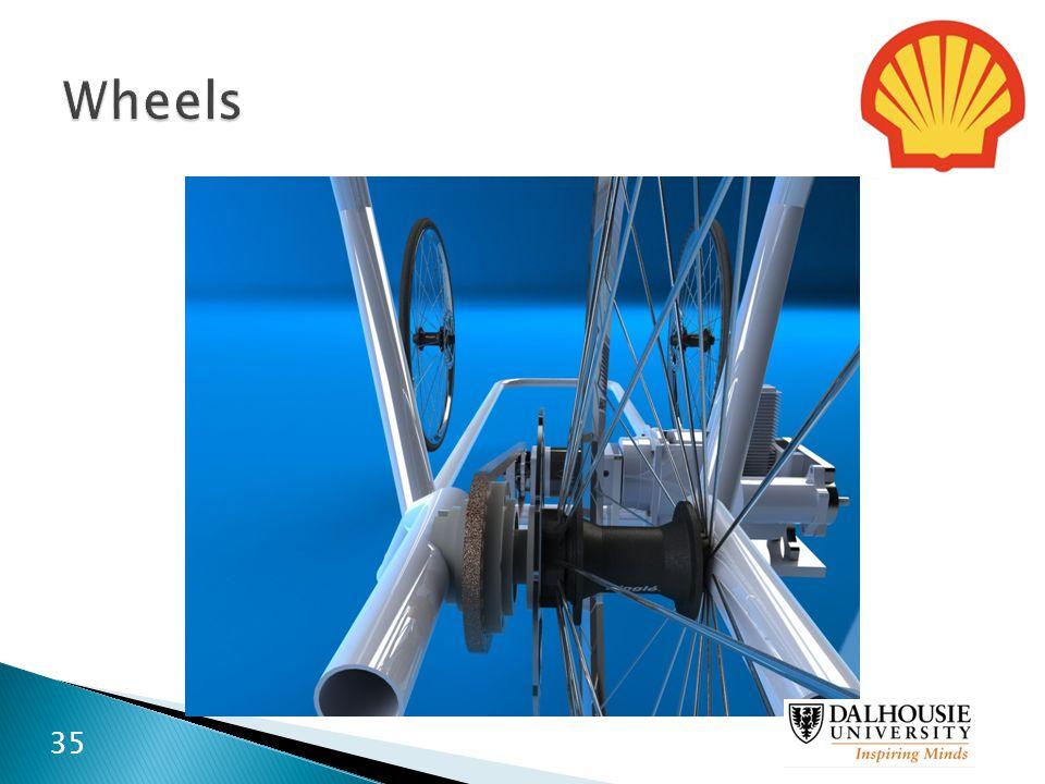 Wheels 35