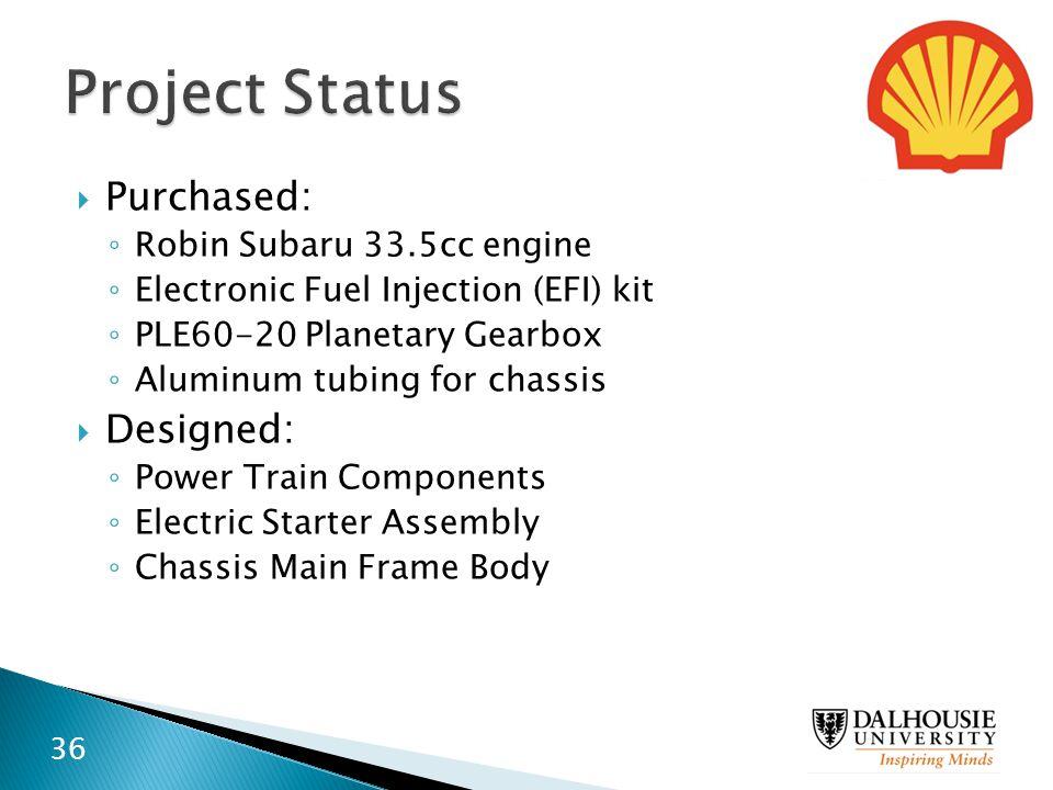 Project Status Purchased: Designed: Robin Subaru 33.5cc engine
