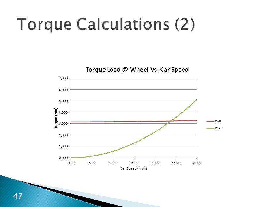 Torque Calculations (2)