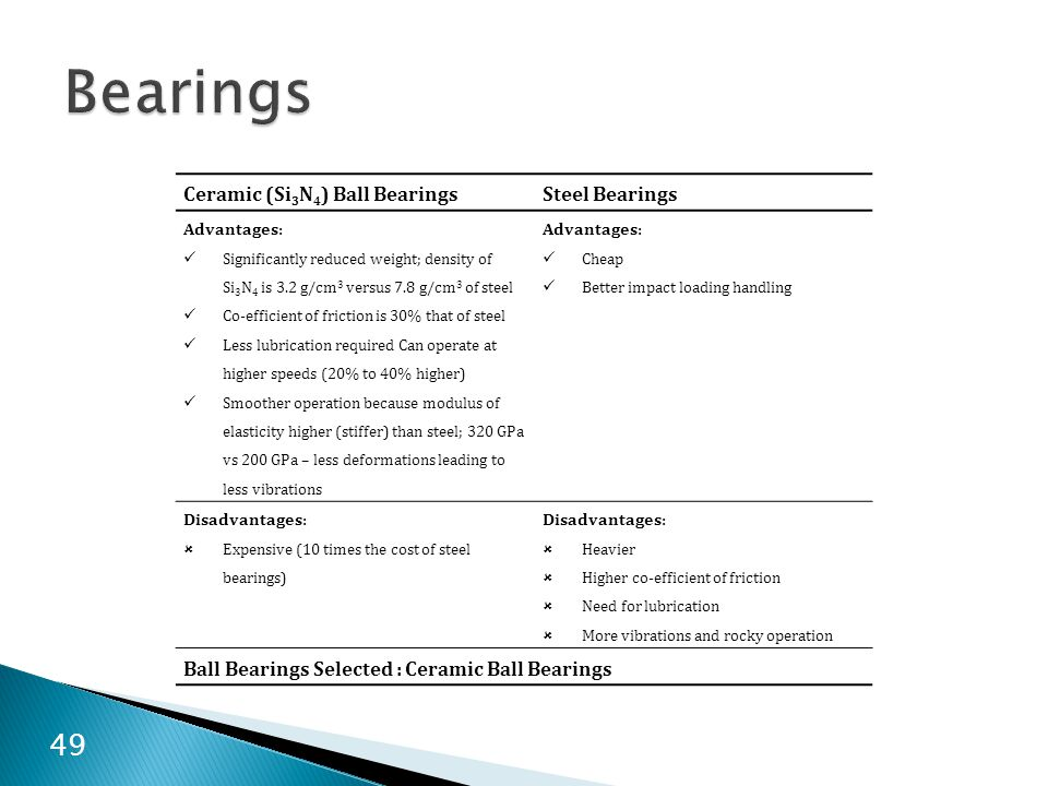 Bearings 49 Ceramic (Si3N4) Ball Bearings Steel Bearings