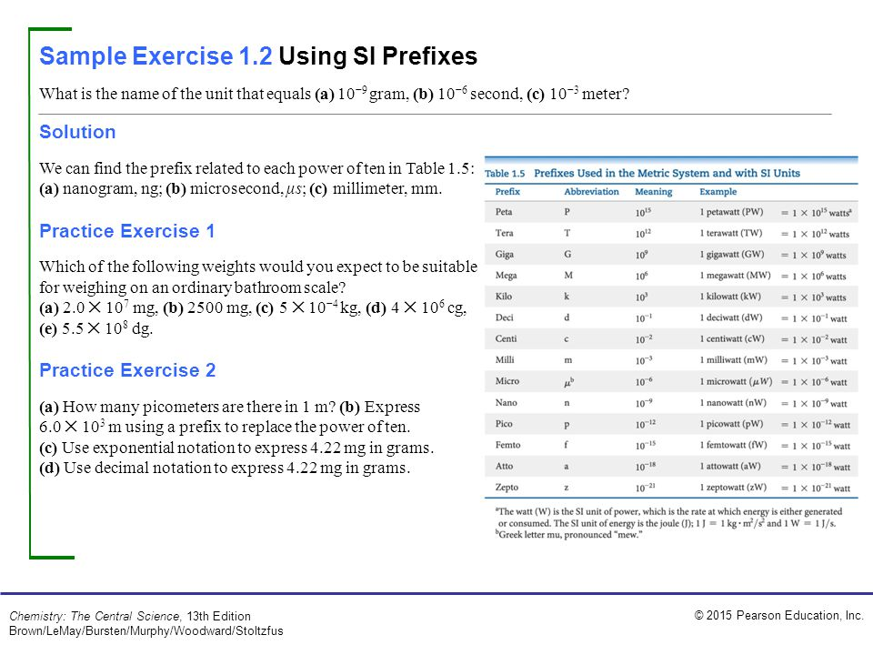 Sample Exercise 1.2 Using SI Prefixes