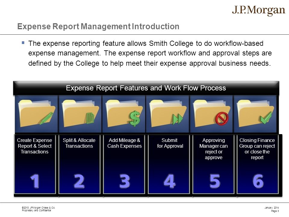 Expense Report Management Introduction