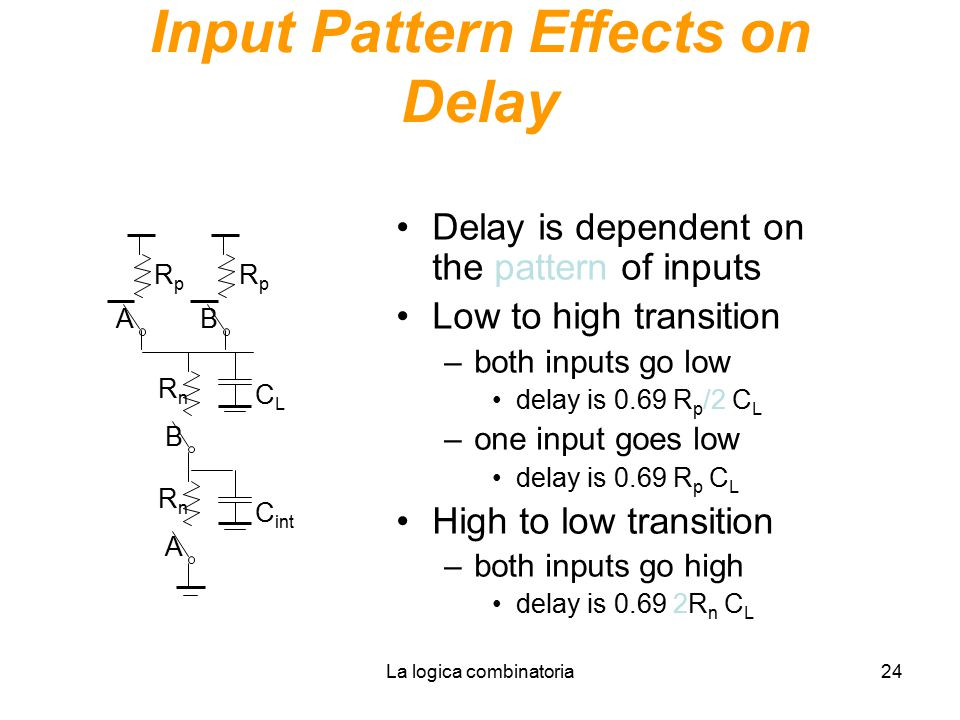 Input Pattern Effects on Delay