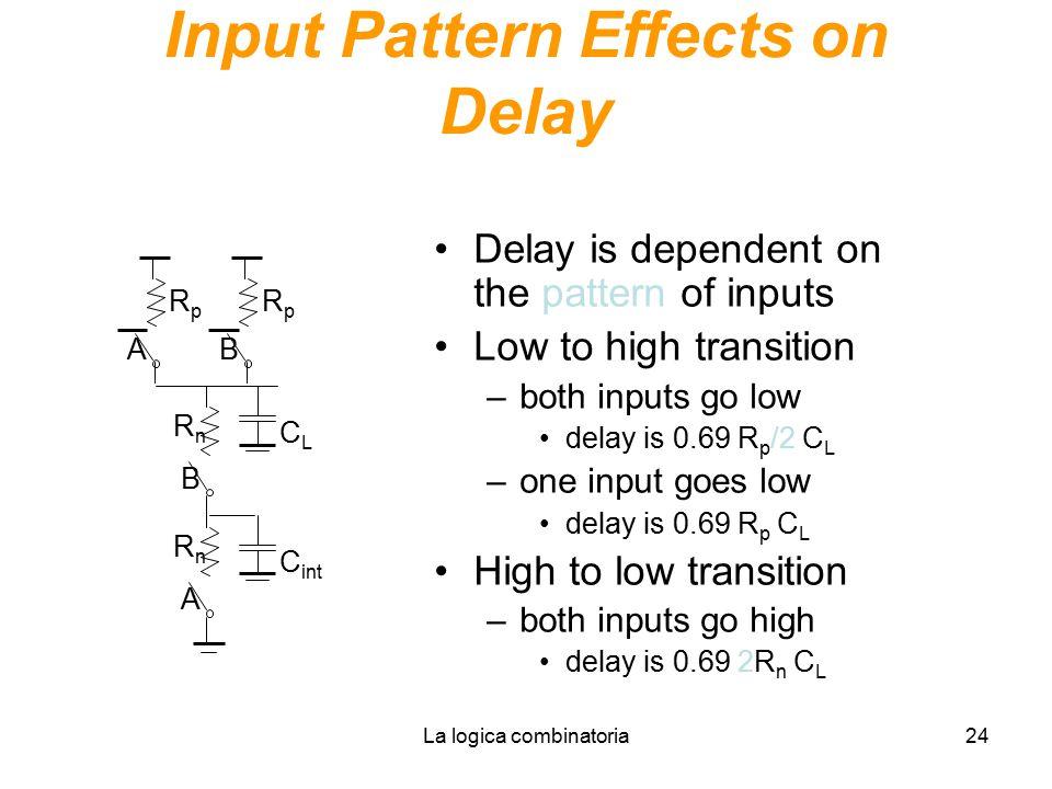 Input Pattern Effects on Delay