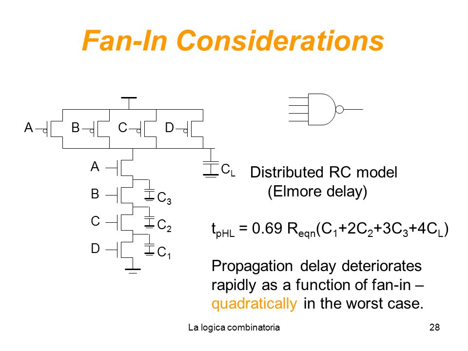Fan-In Considerations