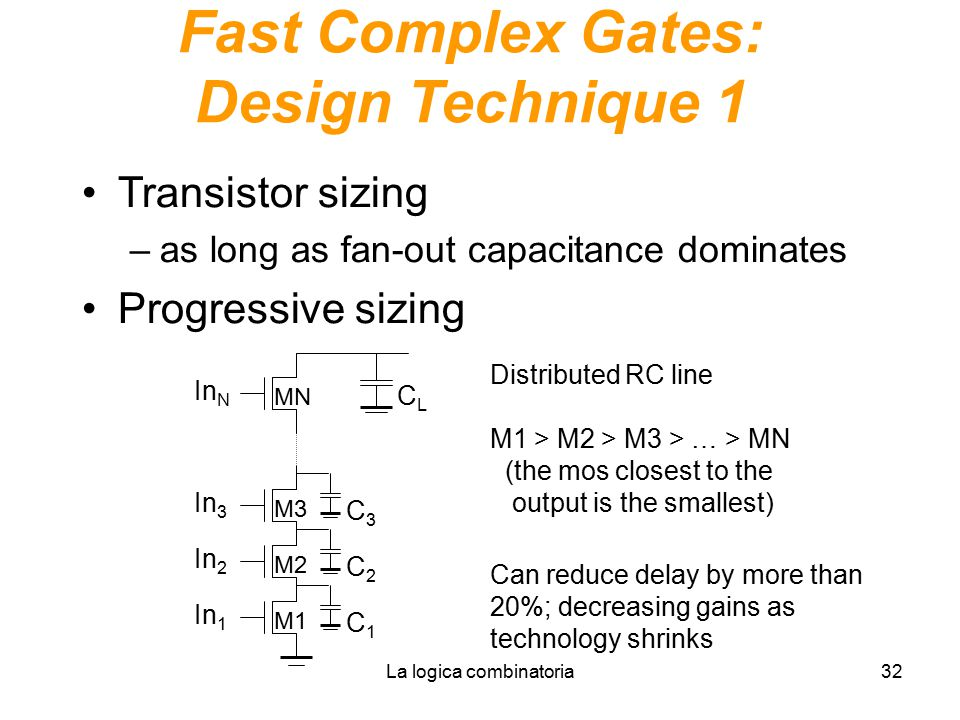 Fast Complex Gates: Design Technique 1