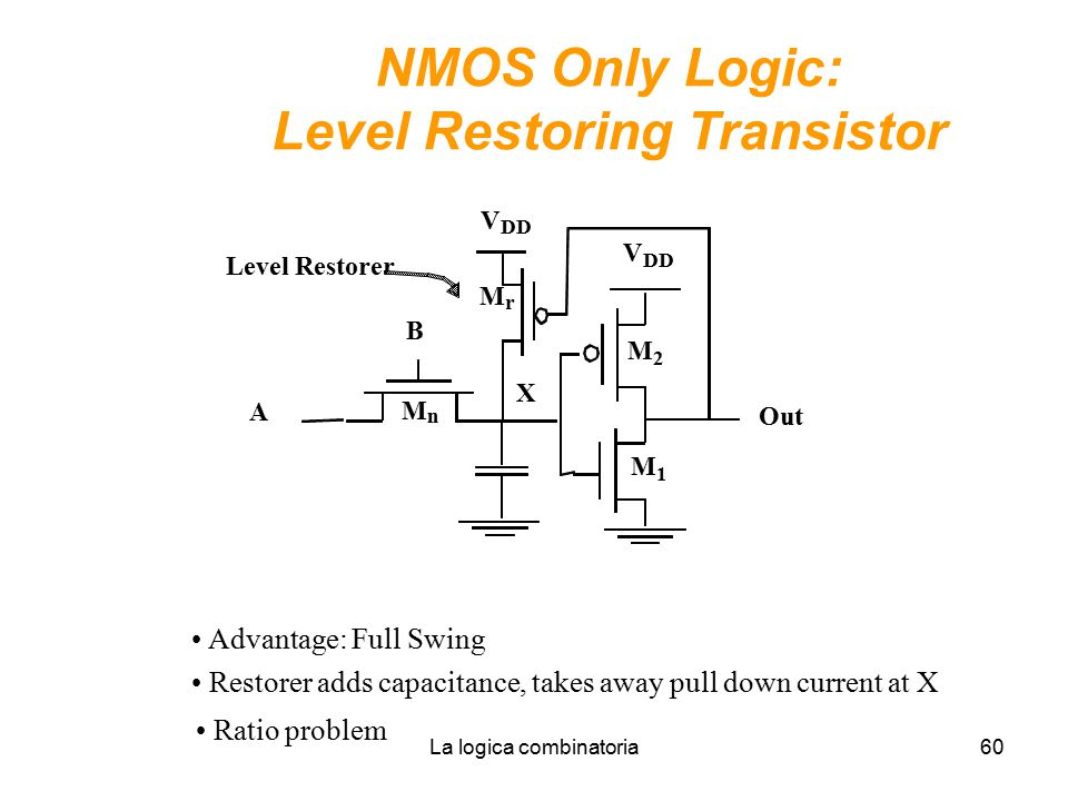 NMOS Only Logic: Level Restoring Transistor