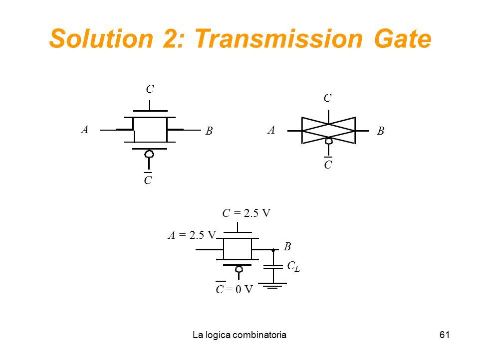 Solution 2: Transmission Gate