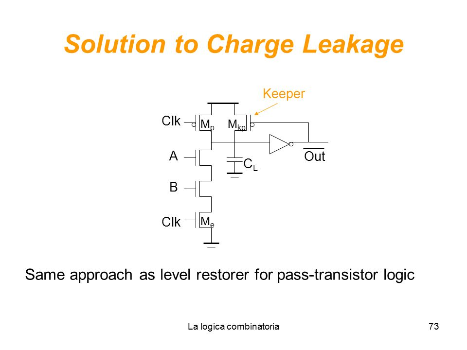 Solution to Charge Leakage