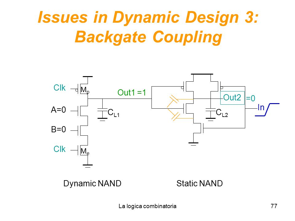 Issues in Dynamic Design 3: Backgate Coupling