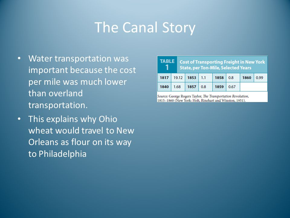 The Canal Story Water transportation was important because the cost per mile was much lower than overland transportation.