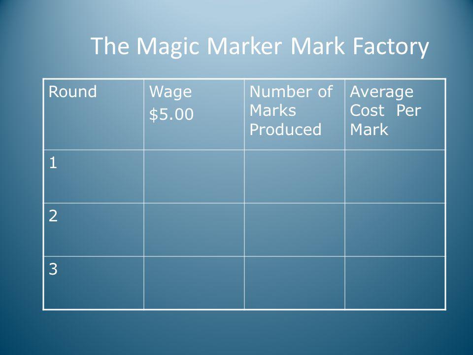 The Magic Marker Mark Factory
