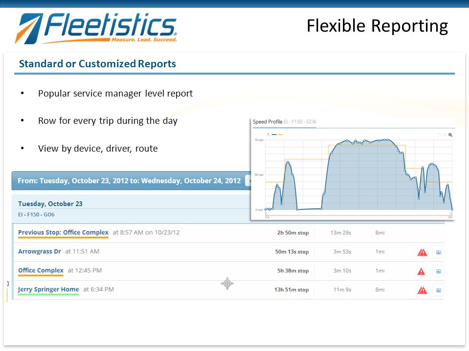 Flexible Reporting Standard or Customized Reports
