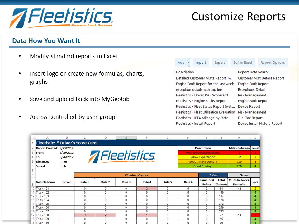 Customize Reports Data How You Want It