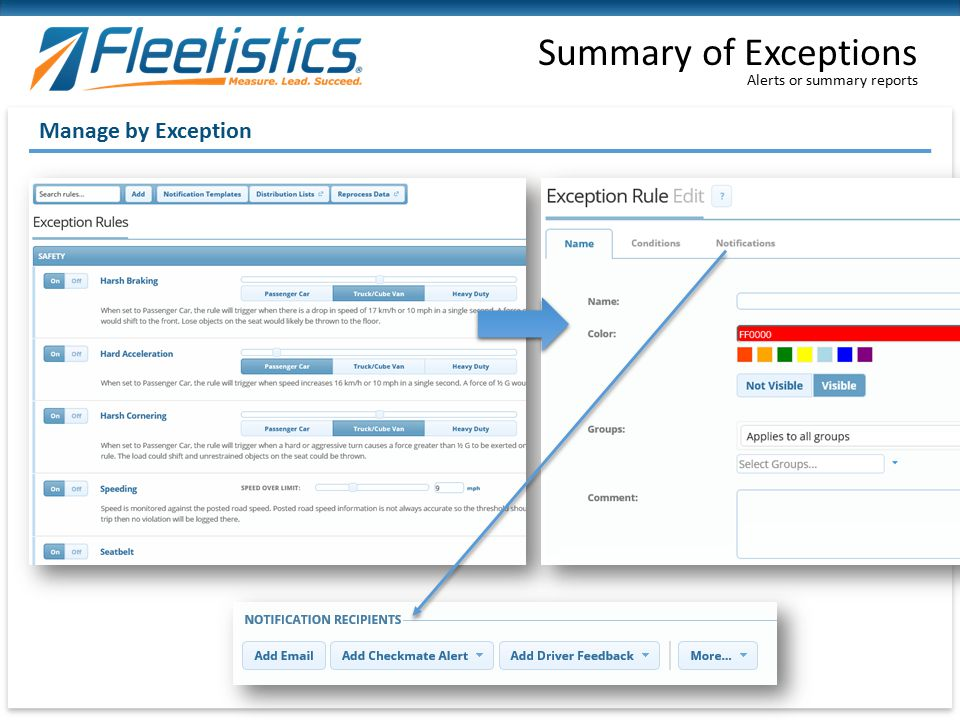Summary of Exceptions Manage by Exception Alerts or summary reports