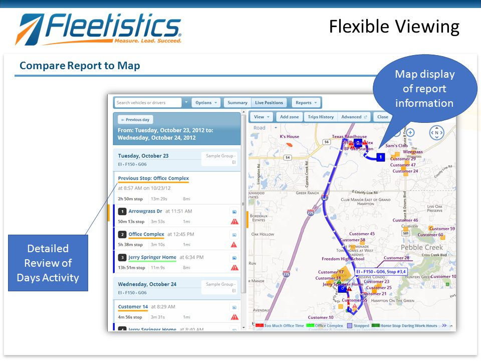 Flexible Viewing Compare Report to Map