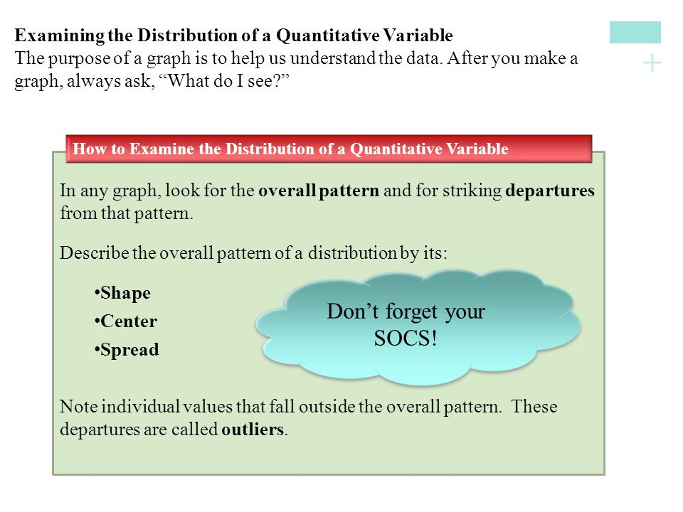 Examining the Distribution of a Quantitative Variable