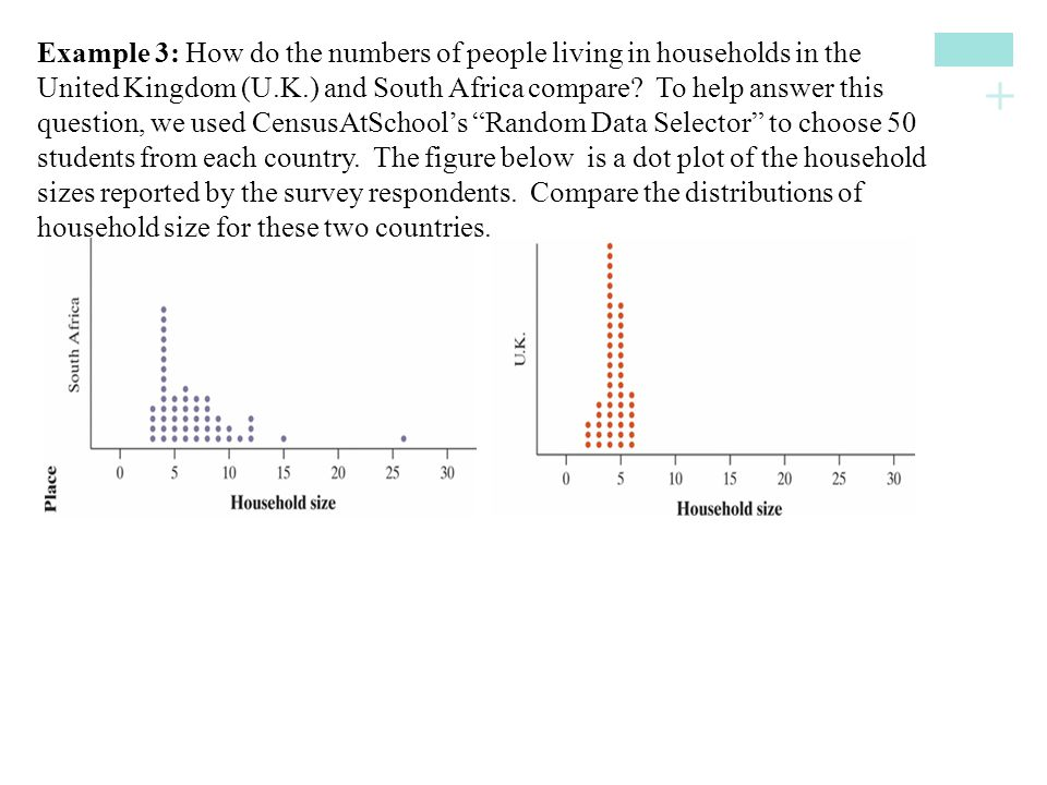 Example 3: How do the numbers of people living in households in the United Kingdom (U.K.) and South Africa compare.