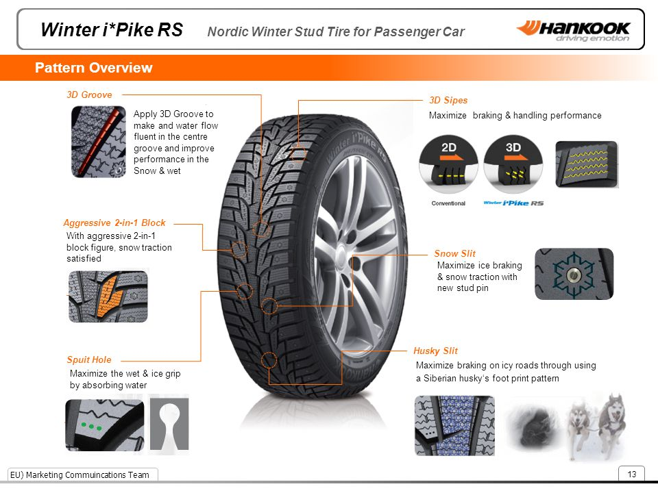 Winter i*Pike RS Nordic Winter Stud Tire for Passenger Car