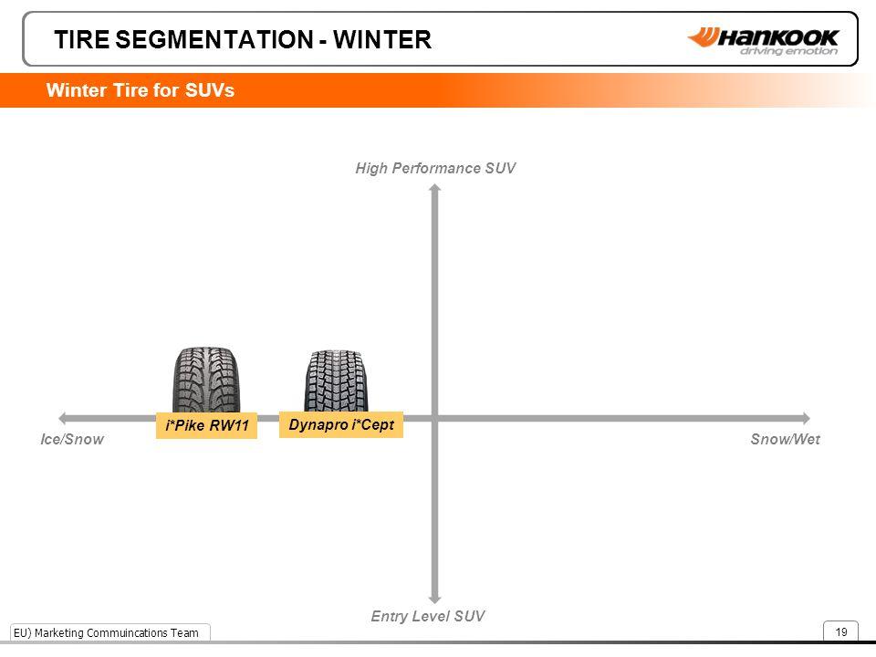 TIRE SEGMENTATION - WINTER