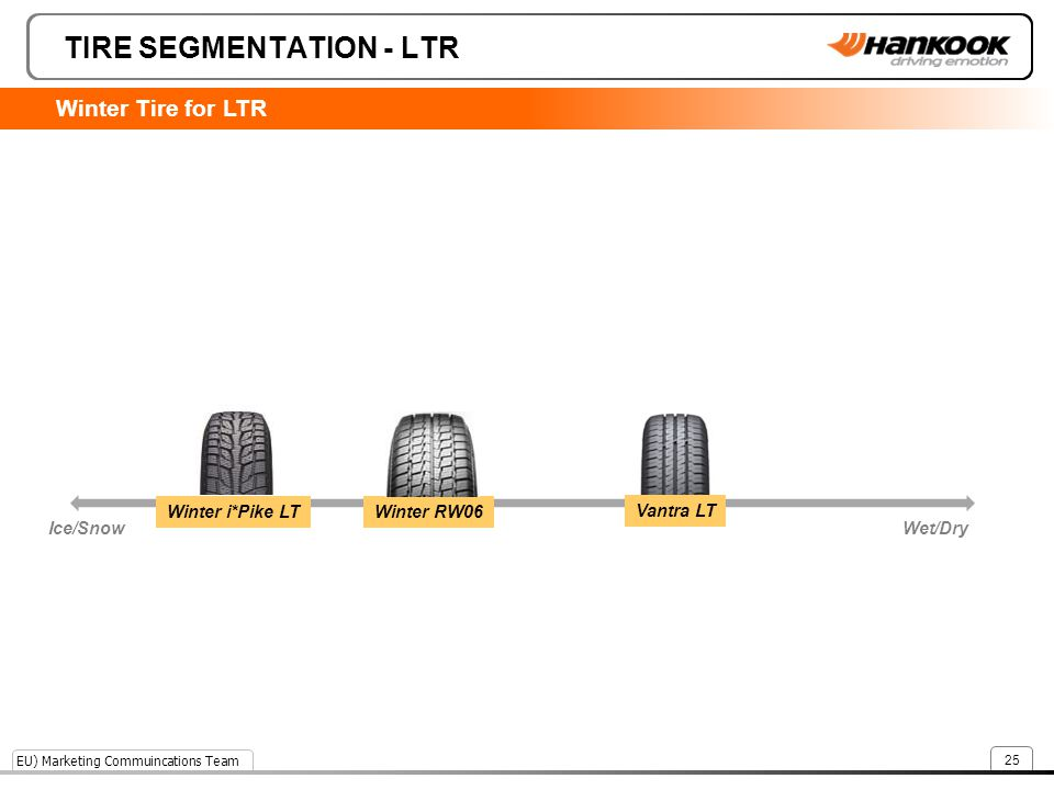TIRE SEGMENTATION - LTR
