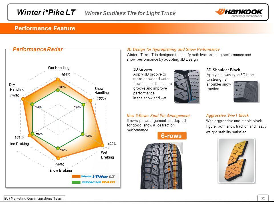 Winter i*Pike LT Winter Studless Tire for Light Truck