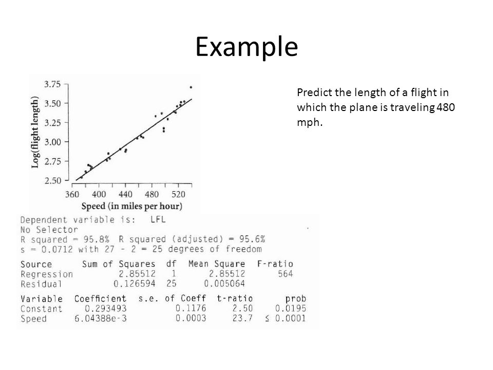Example Predict the length of a flight in which the plane is traveling 480 mph.