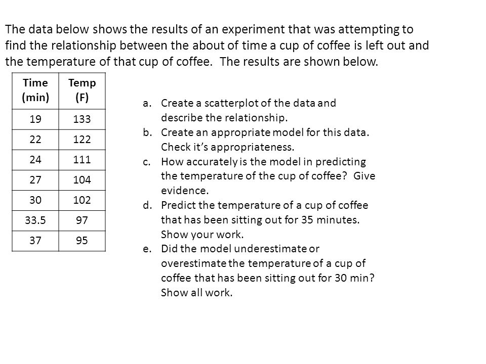 The data below shows the results of an experiment that was attempting to find the relationship between the about of time a cup of coffee is left out and the temperature of that cup of coffee. The results are shown below.