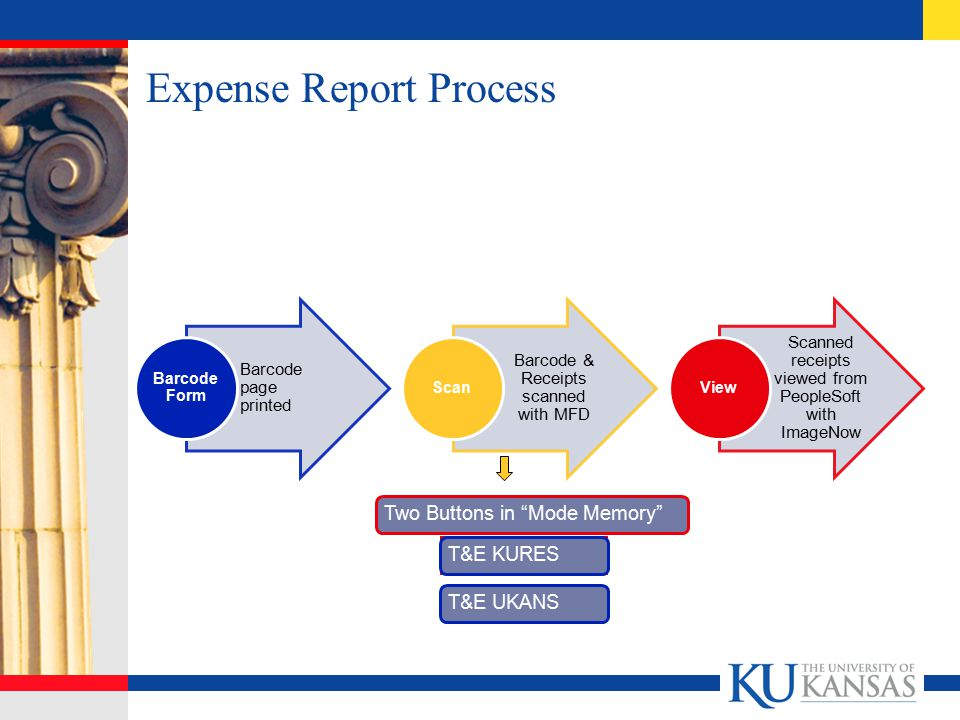 Expense Report Process