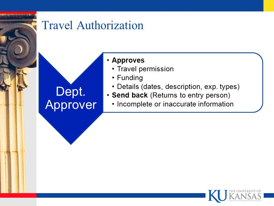 Travel Authorization Dept. Approver Approves Travel permission Funding
