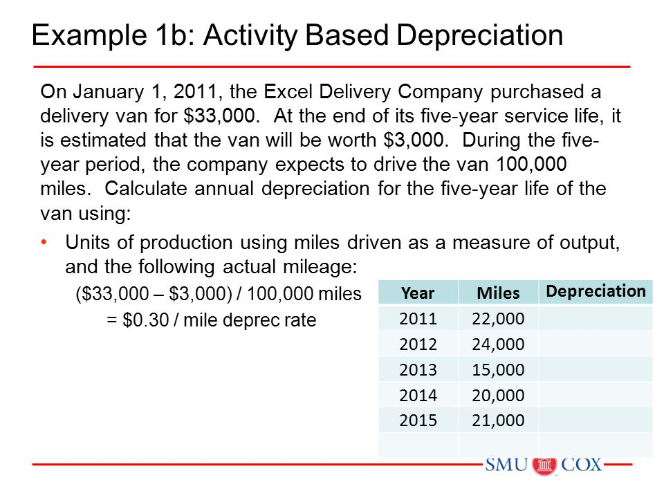 Example 1b: Activity Based Depreciation