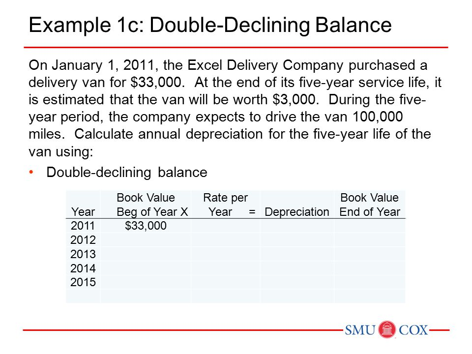 Example 1c: Double-Declining Balance