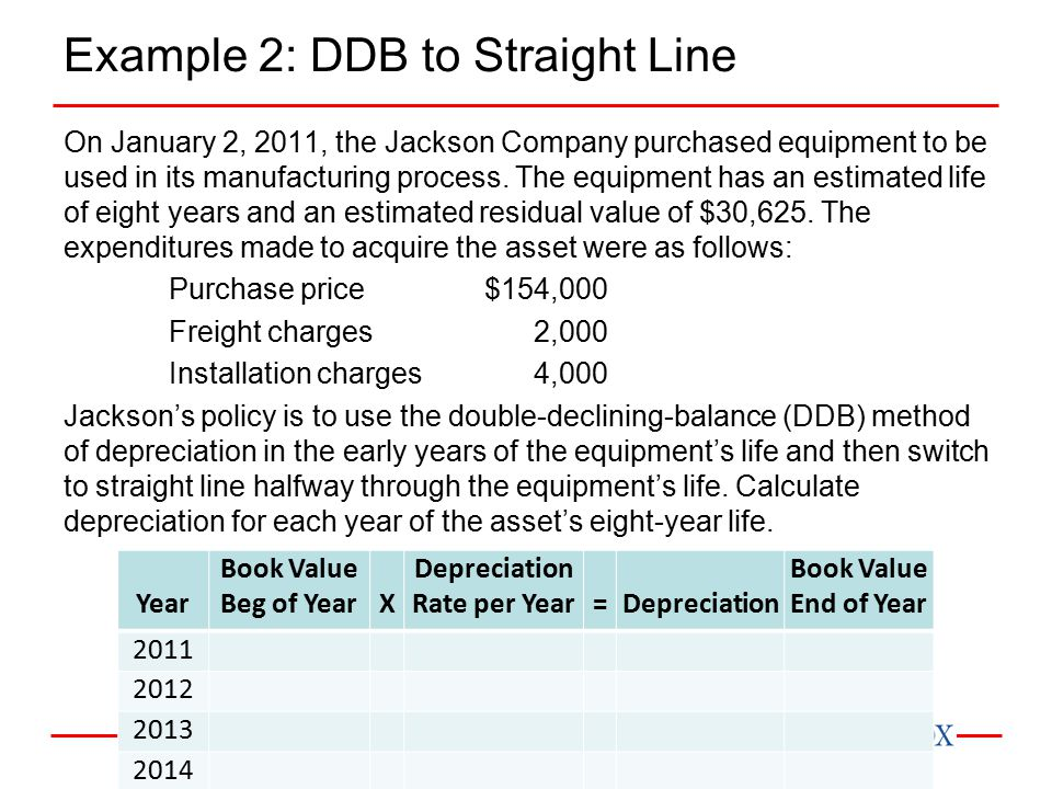 Example 2: DDB to Straight Line