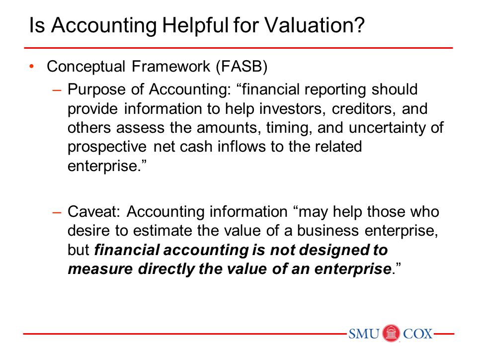 Is Accounting Helpful for Valuation
