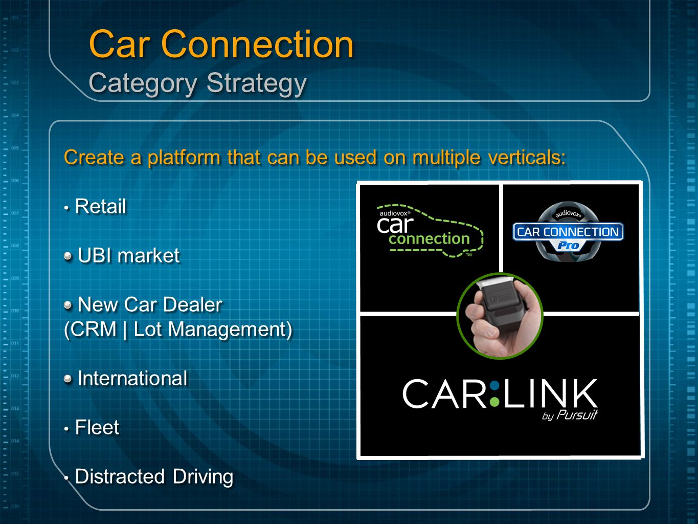 Car Connection Category Strategy