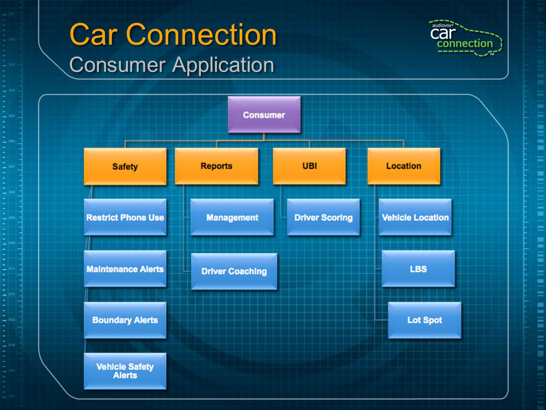 Car Connection Consumer Application