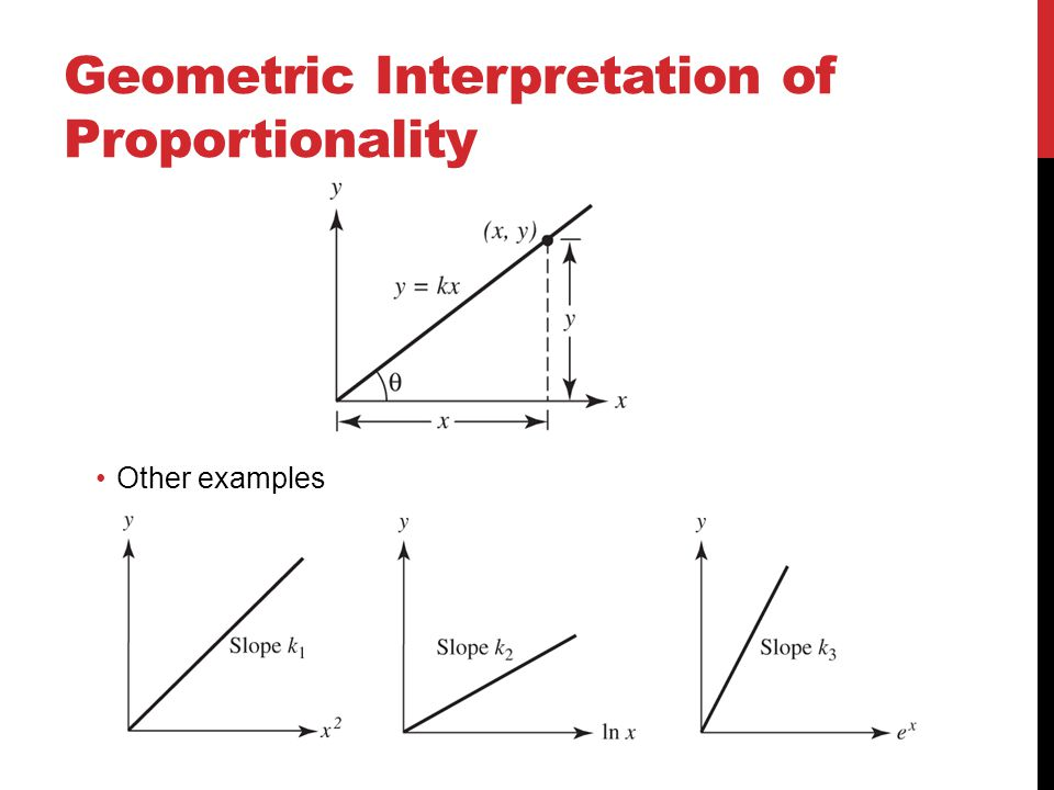 Geometric Interpretation of Proportionality