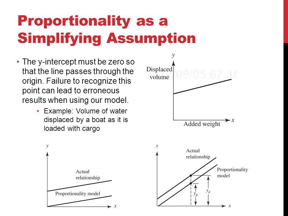 Proportionality as a Simplifying Assumption
