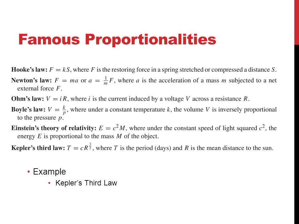 Famous Proportionalities