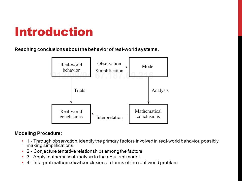 Introduction Reaching conclusions about the behavior of real-world systems. Modeling Procedure: