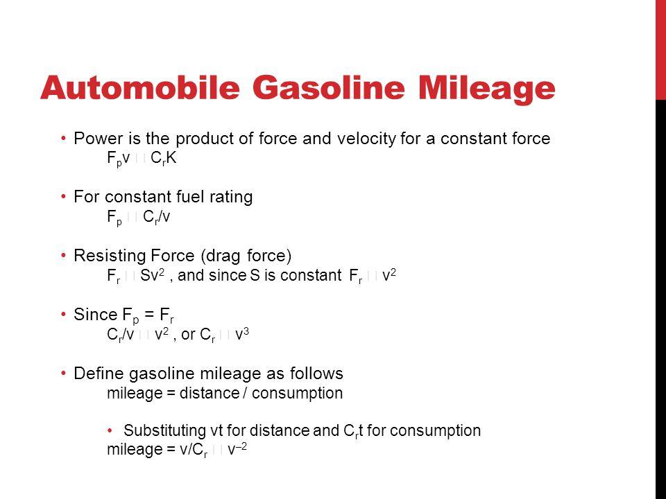 Automobile Gasoline Mileage