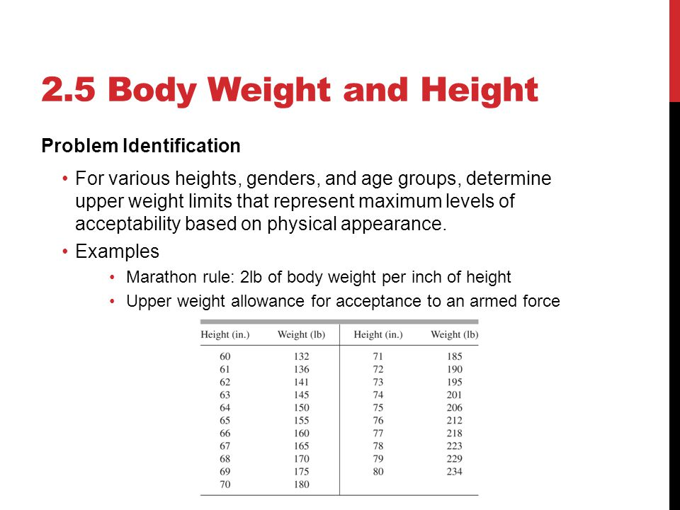 2.5 Body Weight and Height Problem Identification