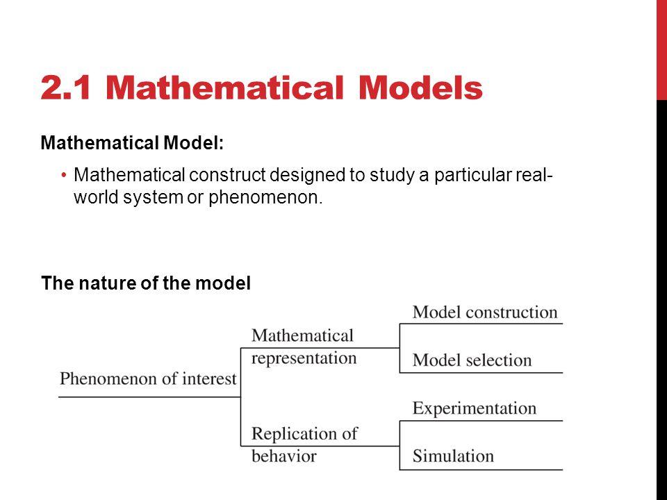2.1 Mathematical Models Mathematical Model:
