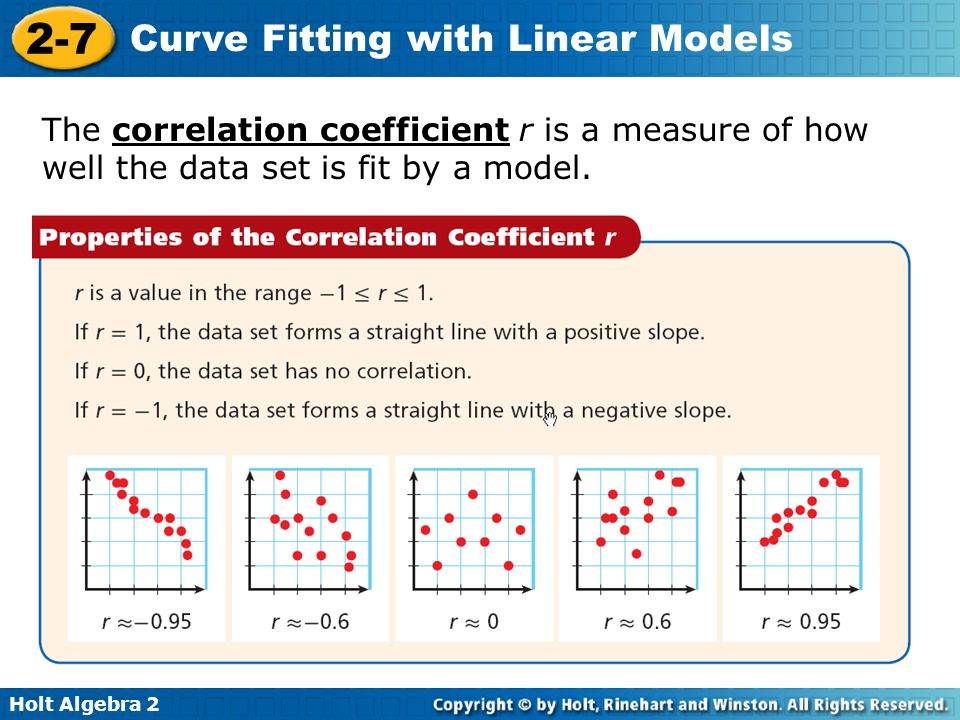 The correlation coefficient r is a measure of how well the data set is fit by a model.