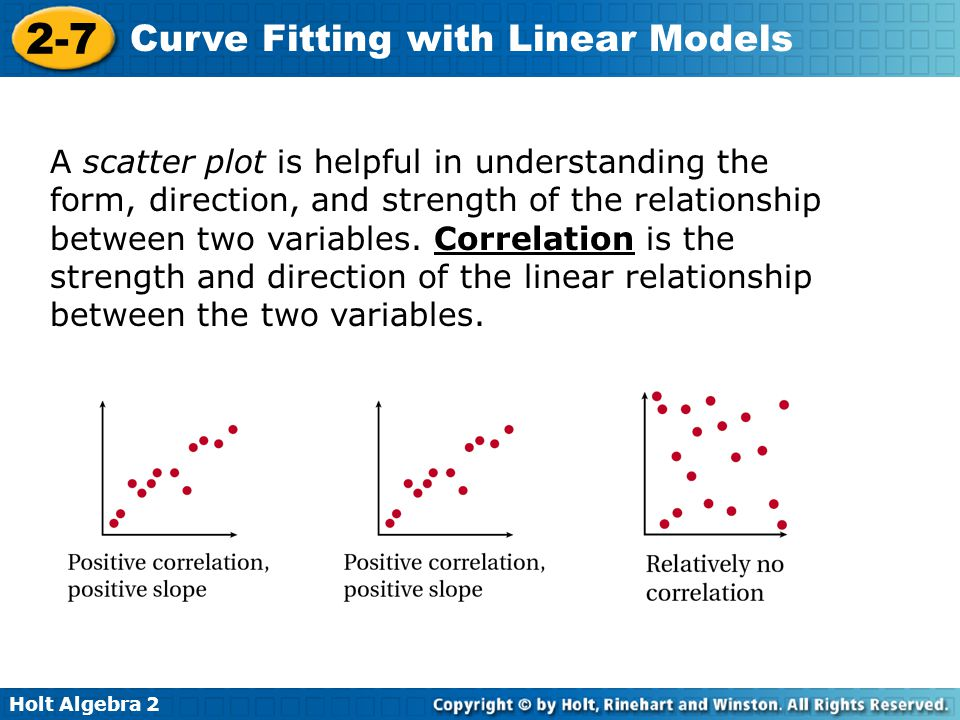 A scatter plot is helpful in understanding the form, direction, and strength of the relationship between two variables.