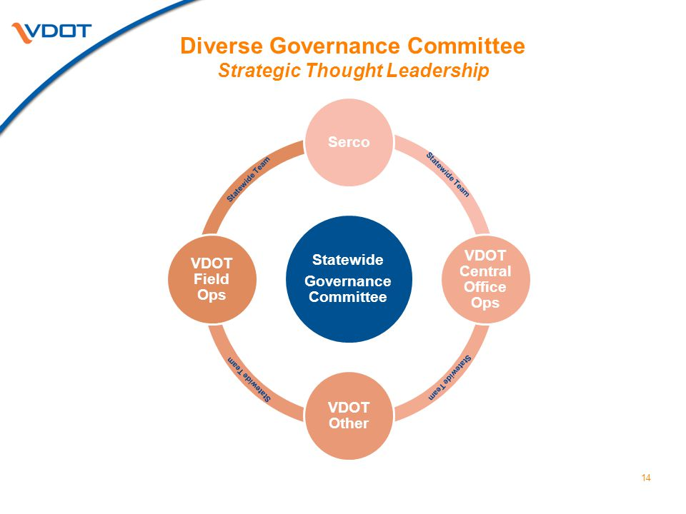 Diverse Governance Committee Strategic Thought Leadership