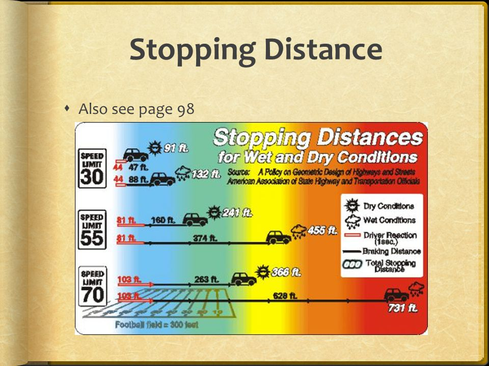 Stopping Distance Also see page 98