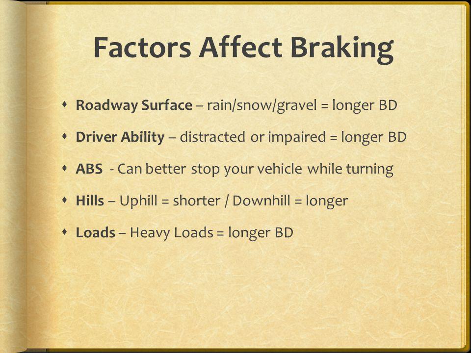 Factors Affect Braking