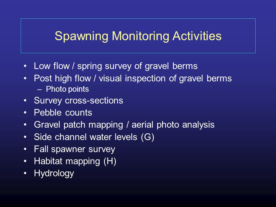 Spawning Monitoring Activities