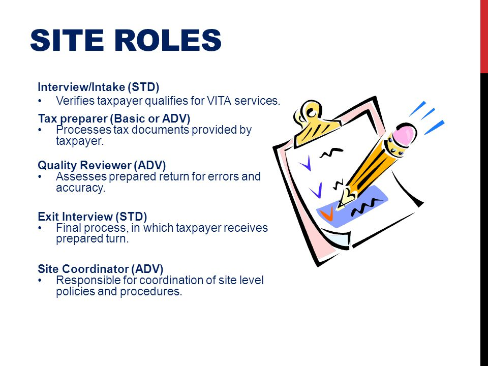 Site roles Interview/Intake (STD)